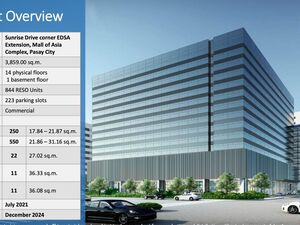 Prime Commercial Unit for sale MOA Pasay City ICE RESIDENCES